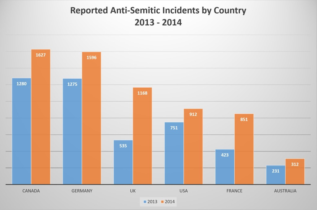 Reported Incidents by Country_image_Fig. 1