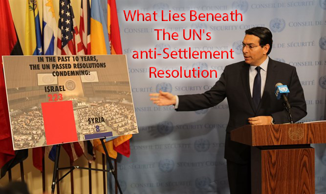 The Real Reason Why The UN Is Anti Israel